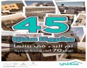 12 ألف أسرة استفادت من الخيارات السكنية في يناير .. 6 آلاف سكنوا منازلهم