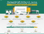 #وزارة_العدل 7 خدمات إلكترونية جديدة تقدمها وزارة العدل للمحامين والمتدربين