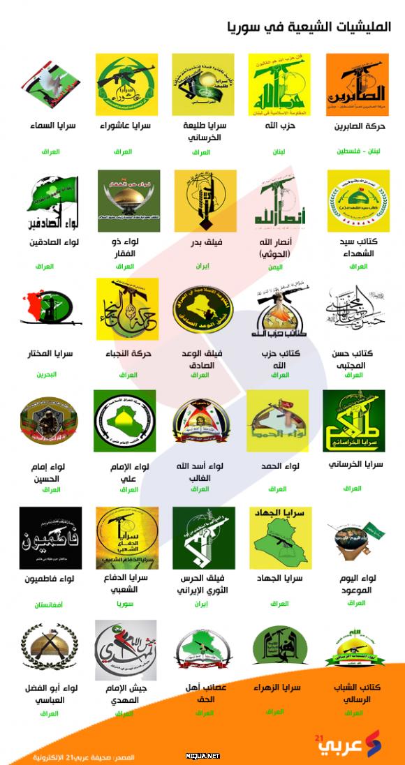 الميليشيات الشيعية في سوريا